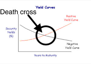 yield-curve-explained